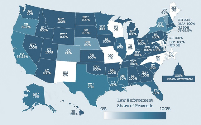 This policing for profit Graph shows the percentage law enforcement keeps across the U.S. 3