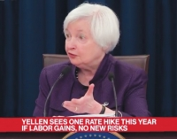 Fed Leaves Rates Unchanged, Signals 2016 Hike Still Likely