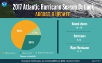 Early-season storms one indicator of active Atlantic hurricane season ahead